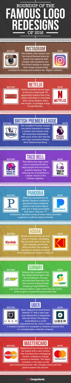 From minimalism to micro-mobile screens, brand identities took new turns and twists. Now that 2016 is over, we take a look at famous logo redesigns. Ci Design, Design Shop, Media Design, Graphic Design, Share Logo, Famous Logos, Creative Logo, Sales And Marketing, Logo Design Inspiration
