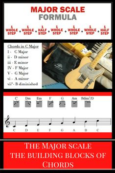 Tips to Learn the guitar fret-board