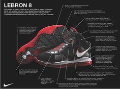 8e0fea5c9d4 Nike LeBron Basketball Shoes   Sneakers
