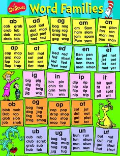 Dr. Seuss Activities - Word Families used a chart like this to teach my sons how to read.. honor students in high school now...