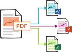 Face Pdf - Helps the customer by providing the free service of pdf to text Editing Writing, Writing A Book, Pdf To Text, Freelance Programming, Campaign Logo, Blurb Book, Book Trailers, Brand Style Guide, Book Design Layout