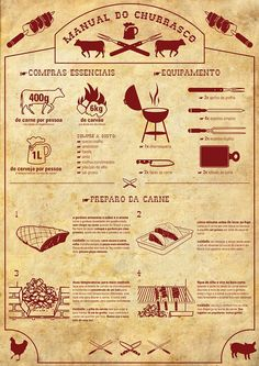 Infographic depicting the various stages in the making of a brazilian barbeque. Family of icons in one color.