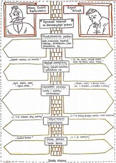 School Planner, Sketch Notes, Eighth Grade, Doodles, Language, Teacher, Classroom, Study, Tips