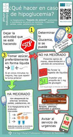 Infografía: ¿Qué hacer en caso de hipoglucemia? www.farmaciafrancesa.com