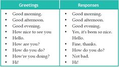 How to Say Greetings and Farewell in English