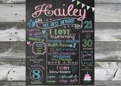 First Birthday Chalkboard - 100% CUSTOMIZED Poster Sign for Birthday Parties Printable File - Baby's First Birthday - Boy or Girl on Etsy, $30.00
