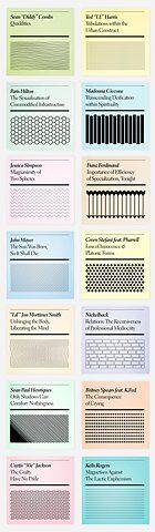 ISO50 - The Visual Work of Scott Hansen  » Blog Archive   » Nikolay Saveliev: Pop Matters