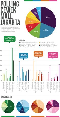 Infographic Polling Cewek Mall                                                 music downloads