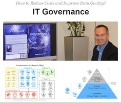 IT Governance: How to Reduce Costs and Improve Data Quality through the Implementation of IT Governance Customer Demographics, Data Quality