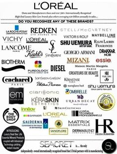 Loreal owns over reputable company brands and Seacret is the company that they don't own, but partnered with. Dead Sea Minerals, Love Your Skin, Loreal, Maybelline, Body Care, Party Supplies, Beauty Hacks, Beauty Tips, Skin Care