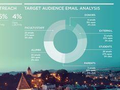 Infographics / eCommunications December Report — Designspiration
