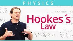 Hooke's Law - Hooks Law
