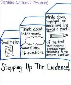 Step It Up! | 21 Cool Anchor Charts To Teach Close-Reading Skills