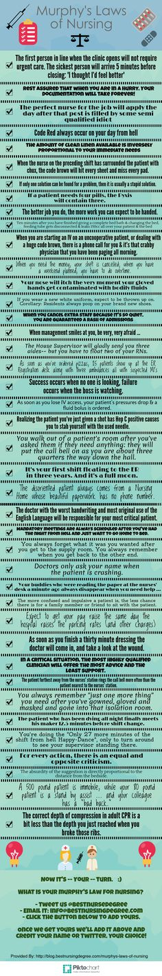 Murphys_Laws_of_Nursing