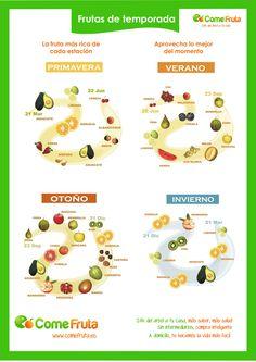 >> frutas de temporada // mind & body