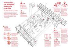 intégral Lipsky+Rollet architectes