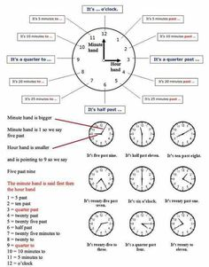 Learn to tell the time in English using video and pictures. A great free lesson to help who are learning to tell the time in English - learning basic English Learn English Grammar, English Language Learning, English Phrases, Learn English Words, English Writing, English Study, English Lessons, Learning Spanish, Teaching English