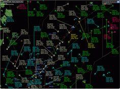 Bright military radar display in 2020 Air traffic