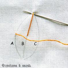 raised fishbone stitch | Sarah's Hand Embroidery Tutorials