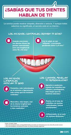 Nuestra sonrisa puede mostrar a los demás simpatía, diversión, picardía … ¡y hasta nuestra edad o sexo! ¿Sabías que nuestros dientes revelan rasgos de nuestra personalidad como si somos personas influenciables, agresivos, pasivos…? ¿Quieres saber qué pistas dan los dientes … Continuar leyendo →