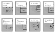 For all UX designers, the best UX recourses from the web neatly organised by topic. #ux #design