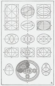 Resultado de imagen para ornamentos handbook