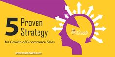 Five proven strategies for growth of eCommerce sales
