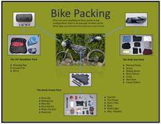 #Bikepacking setup info from http://lonemountaininnovations.com/.