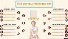 Will Ferrell Bracketology