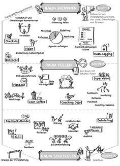 Das Buch - agile Tools ▪ Innovation, die verbindet