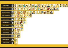 The Simpsons Infographic - always wanted to know who voiced what character(s)