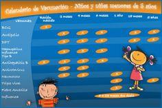 Conoce el calendario de vacunas para niños hasta los 5 años.  Consulta con nuestros pediatras y ten más información