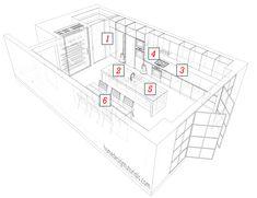 Kitchen Design Principles - Home Design Tutorials Home Design, Interior Design Tips, Kitchen Layout Plans, Kitchen Floor Plans, Design Tutorials, Kitchen Triangle, Kitchen Measurements, Work Triangle, Kitchen Modular