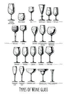 alcohol cocktail glassware shapes resources reference pinterest bar cocktails and. Black Bedroom Furniture Sets. Home Design Ideas