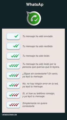 Notificaciones de Whatsapp :)