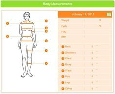 body wrap how tos and information this will be great if i make my