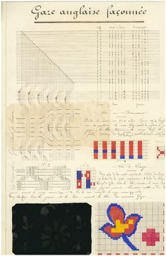 Fabric weaving manuscript, circa 1895.