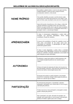 RELATÓRIO DE ALUNOS DA EDUCAÇÃO INFANTIL NOME PRÓPRIO Já reconhece o próprio nome e o escreve sem apoio da ficha. Também i... English Activities For Kids, Teaching Activities, Classroom Management Strategies, Fairy Tales For Kids, Earth And Space Science, Kindergarten Teachers, Teacher Resources, Messages, 1