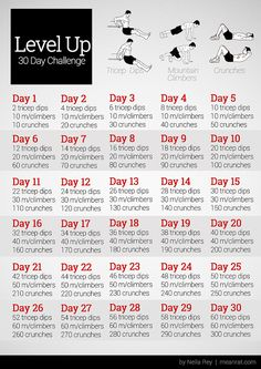 Level Up - 30 Day Challenge #workout #30daychallenge #getmoving // crunches, tricep dips & mountain climbers. Sounds like an ice cream bar.