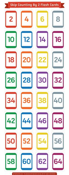 Free printable skip counting by 2 flash cards. Download them in PDF format at http://flashcardfox.com/download/skip-counting-by-2-flash-cards/