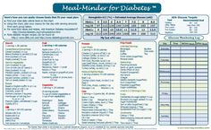Printable Diabetic Meal Plans | ... meal minder for diabetes dmmc01 learn how to plan balanced meals food