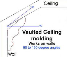 4.5 inch Vaulted foam crown molding for sloped, cathedral, angled ceilings -Crown Molding Solutions