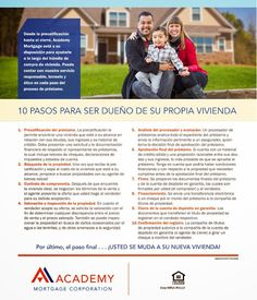 Cary Caceres - Academy Mortgage - Google+    www.caryshomeloan.com