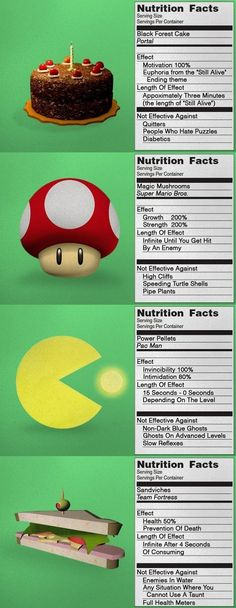 A Nutritional Guide to Video Game Food BTW...for the best game cheats, tips, check out: http://cheating-games.imobileappsys.com/