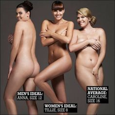 Men's Ideal, Women's Ideal, and the National Average. Interesting.