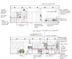 Can't underemphasize the importance of #sketching elevations when you're designing complex spaces.