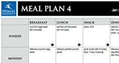 Want the primal blueprint 90 day journal a personal experiment n the primal blueprint meal plan malvernweather Images