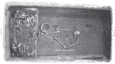 Bj 581. Birka grave with warrior goods such as two horses and weapons. It is the grave of a female.