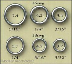 ...как высчитать размер колец для кольчужных плетений... — ...камень, стекло и…