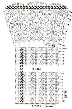 Réaliser seulement 3 motifs sur chaque rang et pour la bordure dentelle 3 rangs d'arceaux et de picots